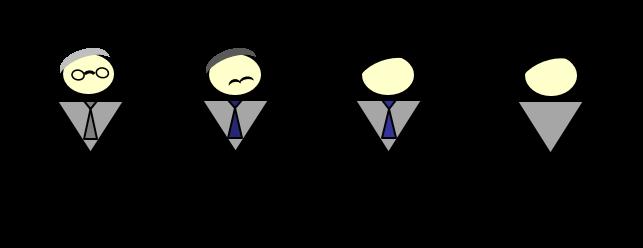 Gen Y Figure 1