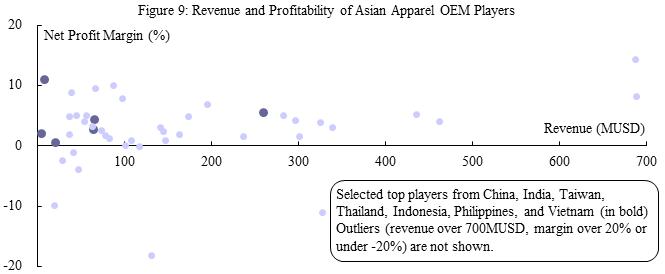TPP Figure 9